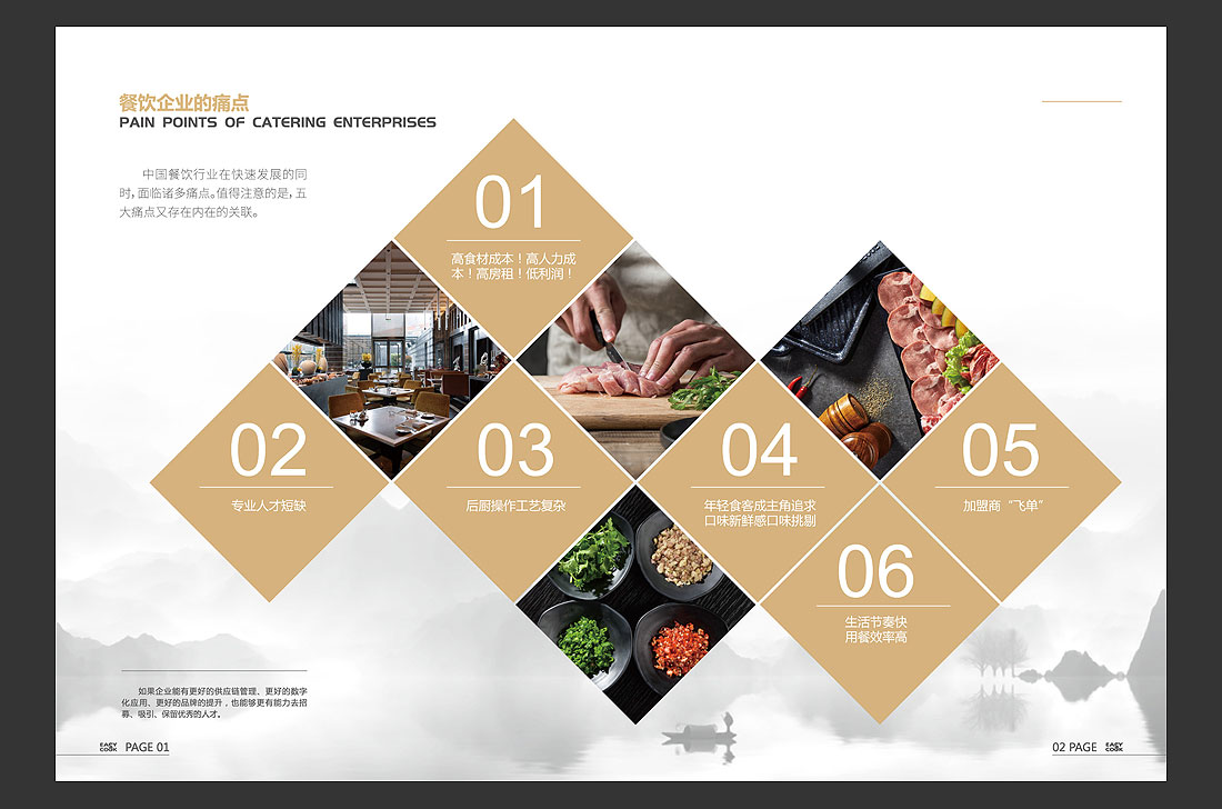 更美餐饮公司宣传册,餐饮品牌画册亿博国际专线投注制作-4